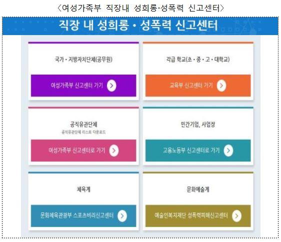 여성가족부 직장내 성희롱‧성폭력 신고센터