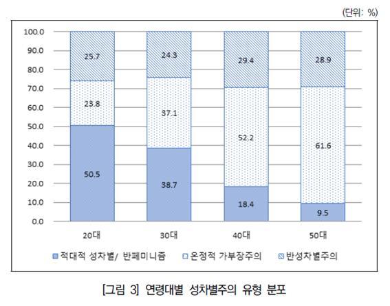 ©한국여성정책연구원