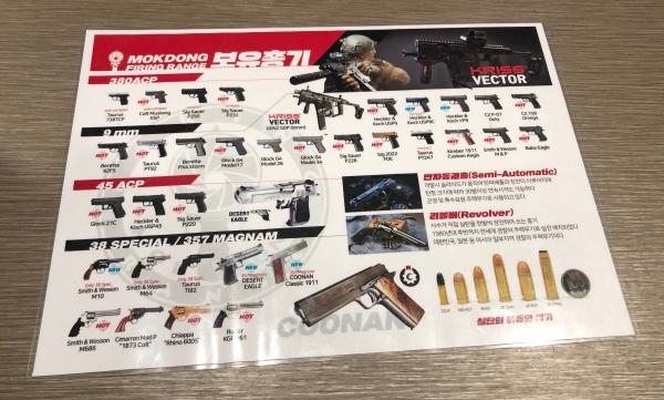다양한 총기들