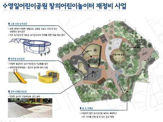 영등포동 영일어린이공원 개선안