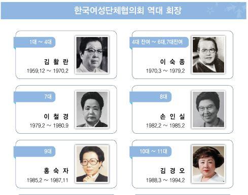 초반 30년 6명의 역대 회장