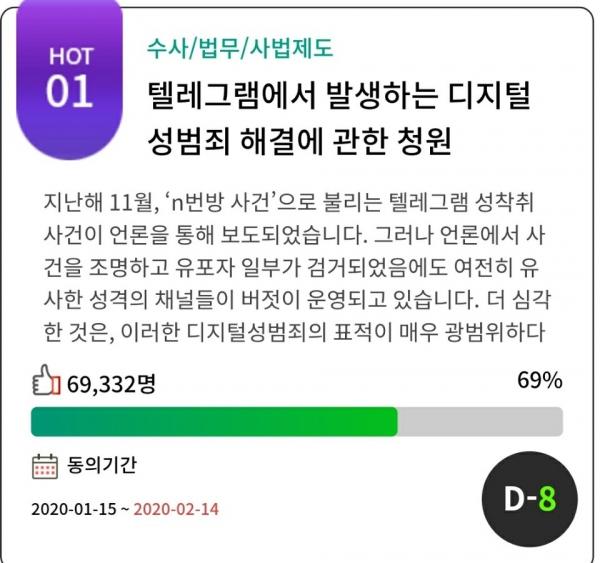 국민동의청원에 등록된 '텔레그램에서 발생하는 디지털 성범죄 해결에 관한 청원' 내용. 사진=국민동의청원 홈페이지