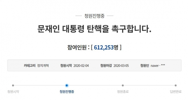 '문재인 대통령 탄핵을 촉구합니다'라는 제목의 청와대 국민청원에 26일 오후 3시 현재 61만이 동의했다.ⓒ청와대 국민청원 홈페이지