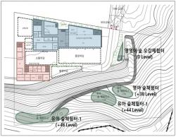 혁신육아복합센터 시설배치(안)