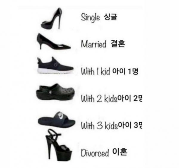 최근 한 남초 커뮤니티에 '여자 신발만 보면 알 수 있다~'라는 제목의 게시물이 올라왔다. 온라인 커뮤니티 화면 중 일부.