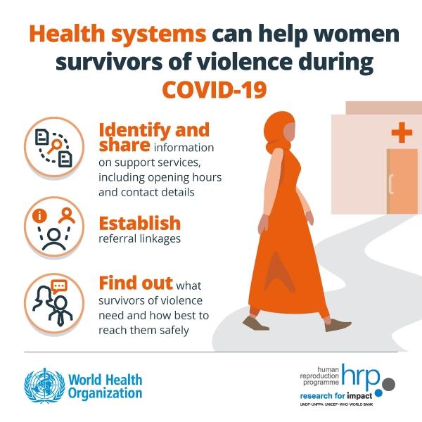 세계보건기구(WHO)가 최근 만든 코로나19 속 가정폭력 대응법 홍보물 ⓒWHO