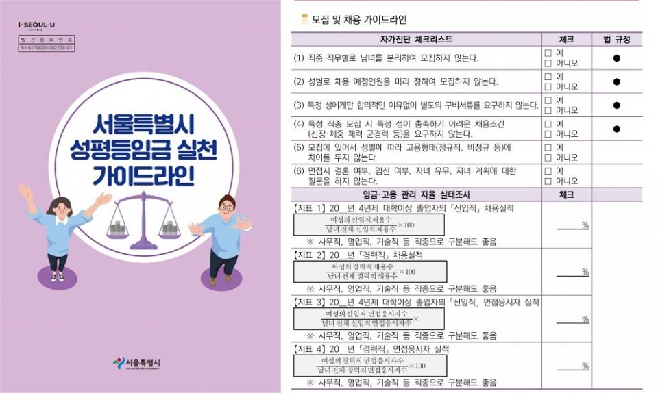 '서울시 성평등임금 실천 가이드라인' 중 모집 및 채용 가이드라인 체크리스트. ©서울시
