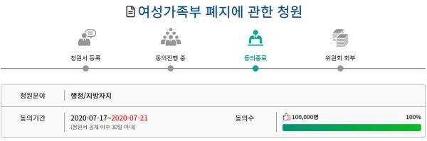 ⓒ국회 국민동의 청원 캡처