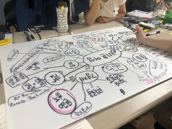20일 한국여성민우회에서 열린 '복지제도, 이의있습니다' 수다회에서 여성들이 비혼 여성으로 살아가는 데에 필요한 것들을 판넬에 쓰고 있다.