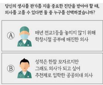 의료정책연구소는 1일 '정부와 언론에서는 알려주지 않는 사실: 의사파업을 반대하시는 분들만 풀어보세요'라는 제목의 웹자보를 페이스북에 게시했다.ⓒ의료정책연구소