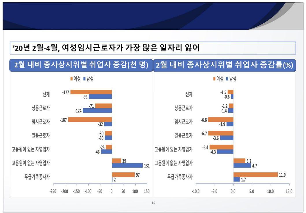 ⓒ2020.6 한국여성정책연구원