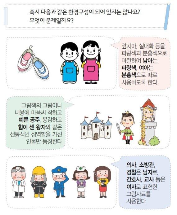 '서울시 성평등 어린이 사전'. ⓒ서울시여성가족재단