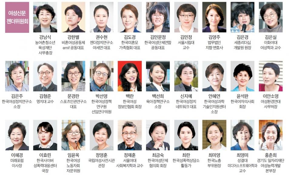 '여성신문 젠더위원회' 위원. (가나다 순) ⓒ여성신문