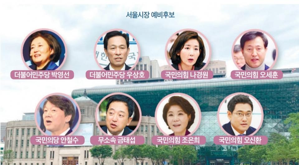 서울시장 보궐선거 주요 출마자들. ⓒ여성신문