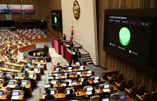 24일 오후 국회에서 열린 본회의에서 스토킹범죄의 처벌 등에 관한 법률안(대안)이 통과되고 있다. ⓒ뉴시스·여성신문