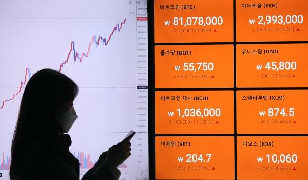 국내 가상화폐 거래소에서 비트코인 가격이 사상 처음으로 8000만원을 돌파한 14일 서울 빗썸 강남고객센터에서 직원이 가상화폐 시세를 확인하고 있다.