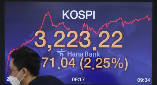 11일 오전 서울 중구 하나은행 딜링룸에서 전광판의 코스피가 3223.22를 나타내고 있다. ⓒ뉴시스