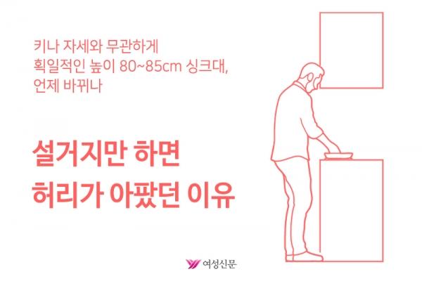 한국가구시험연구원에서 인증한 가정용 싱크대의 표준 높이는 85cm. 과거 여성의 평균 키(155~160cm)에 맞춰 설계한 그대로다. 달라지는 성 역할도, 높아지는 평균 신장도 반영되지 않았다. ⓒ여성신문