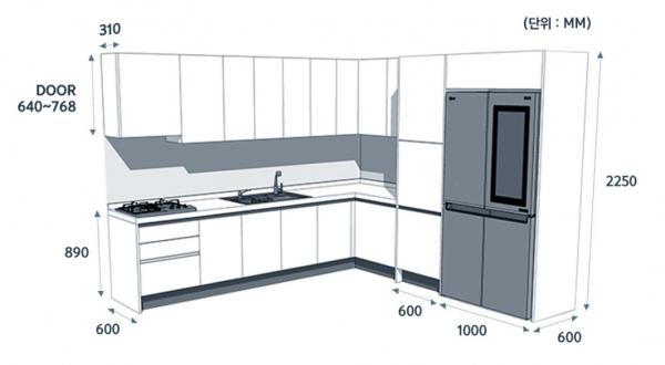 한샘 싱크대 '베리키친', '원더화이트', '코펜하겐' 등의 제품 크기. 싱크대 높이 89cm. ⓒ한샘
