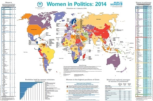 2014 세계 여성정치인 지도. 지도에서 색깔은 그 나라의 여성 의원 비율을 뜻한다. 남색이 칠해진 국가는 여성 의원이 50~65%, 파랑색은 40~49.9%, 청보라색 35~39.9%, 연보라색 30~34.9%, 보라색 25~29.9%, 빨강색 20~24.9%, 주황색 15~19.9%, 귤색 10~14.9%, 노란색 5~9.9%, 연두색 0.1~4.9%다. 초록색은 0%인 나라이며 황토색이 칠해진 국가는 의회가 없다. 여성 의원 비율이 15.7%인 한국은 주황색으로 칠해져 있다. 또 여성 국가지도자를 둔 국가에는 갈색 사람, 여성 하원 의장이 있는 국가에는 주황색 사람이 그려져 있다.  abortion pill abortion pill abortion pillsumatriptan 100 mg sumatriptan 100 mg sumatriptan 100 mgsumatriptan 100 mg sumatriptan 100 mg sumatriptan 100 mg