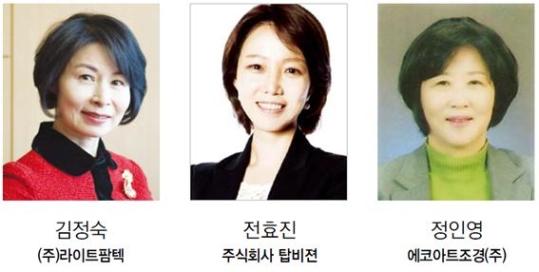 서울지방국세청장 표창 수상자