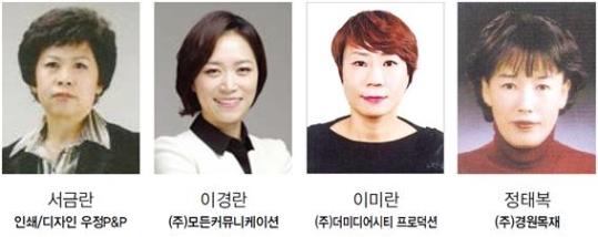 서울지방중소기업청장 표창 수상자