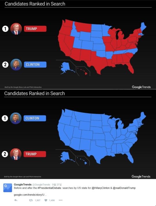 구글 트렌드에서 분석한 제1차 TV토론 이전(사진 위)과 이후의 후보별 선호도 비교. ⓒtwitter.com/GoogleTrends