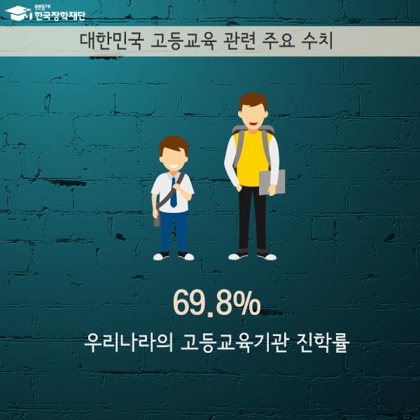 지난 7월 14일 한국장학재단 페이스북 게시물 ⓒ한국장학재단 페이스북 캡처