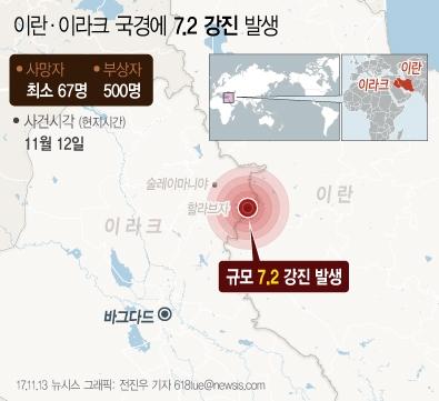 12일(현지시간) 이란과 이라크 국경 지역에서 발생한 규모 7.2의 강진이 발생했다. ⓒ뉴시스ㆍ여성신문