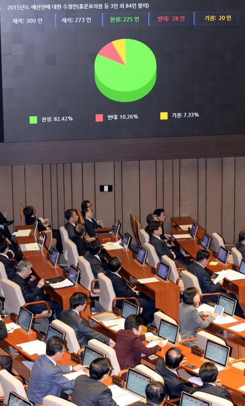 국회가 12년만에 법정 시한내 예산을 처리했다. 사진은 2일 저녁 여야 국회의원들이 국회 본회의장에서 2015년도 예산안 수정안을 통과시키는 모습. ⓒ뉴시스·여성신문