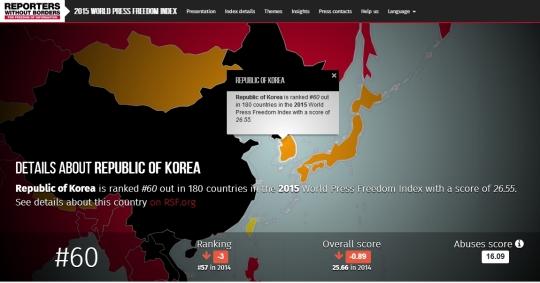 국경없는 기자회가 발표한 2015 세계 언론자유지수 순위. 한국은 전체 180개 조사 대상국 중 60위에 기록했다. 작년보다 3계단 더 하락했다.