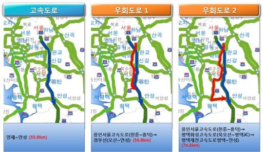 경부고속도로(양재~안성) 귀성길은 용인서울고속도로(헌릉~흥덕)를 경유하는 우회도로의 교통상황이 상대적으로 원활한 것으로 분석됐다. ⓒ국토교통부