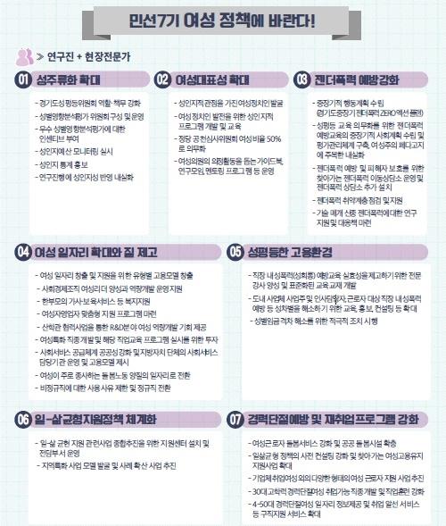 경기도가족여성연구원 정책동향 주간지 '경기WiFi' ⓒ경기도가족여성연구원