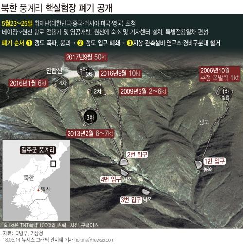 북한이 북부(풍계리)핵실험장 폐기 작업을 오는 23~25일 사이에 일기 조건을 고려해 진행하겠다고 밝혔다. 참관 취재단에 '대한민국·중국·러시아·미국·영국' 5개국을 초청했다. ⓒ뉴시스·여성신문
