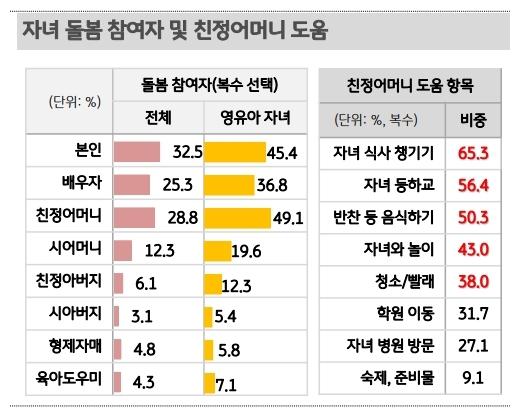 KB금융 2018 한국의 워킹맘 보고서