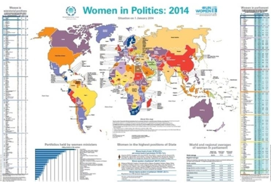 The countries are ranked and color-coded according to the percentage of women in parliament.   (Navy: 50~65%, Blue: 40~49.9%, Lavender gray: 35~39.9%, Light purple: 30~34.9%, Violet: 25~29.9%, Red: 20~24.9%, Orange: 15~19.9%, Tangerine orange: 10~14.9%, Yellow: 5~9.9%, Yellow-green: 0.1~4.9%, Green: 0%, Red brown: No parliament)   With 15.7%, Korea is colored in orange. While the human figure is colored in brown when a country is headed by a female heads of state, it is colored in orange when a country has a female speaker of parliament.